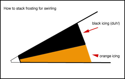 Icing Diagram for Gluten-Free Halloween Cupcakes on