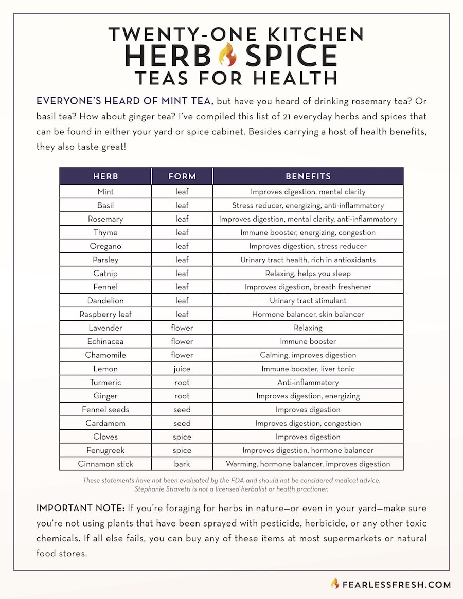 21 Kitchen Herb and Spice Teas for Health on https://fearlessfresh.com